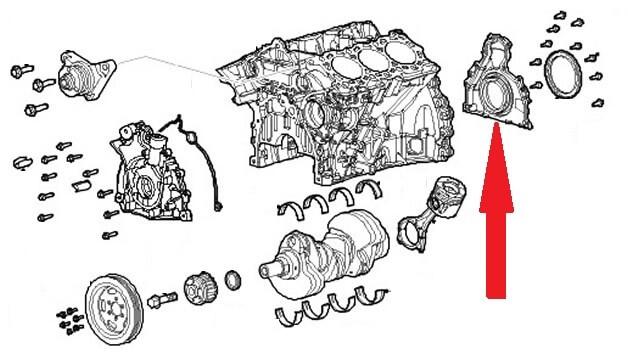 замена заднего сальника land rover