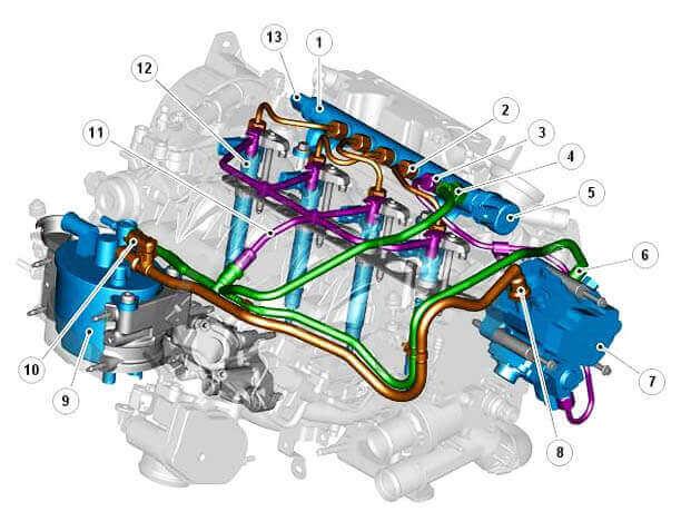 диагностика топливного механизма land rover